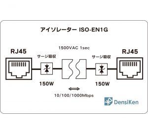 ISO-EN1G